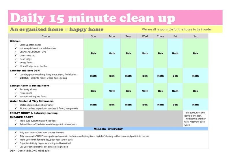 Deakin June 2011 Daily 15 minute clean up