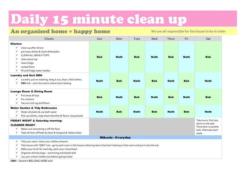 Deakin June 2011 Daily 15 minute clean up