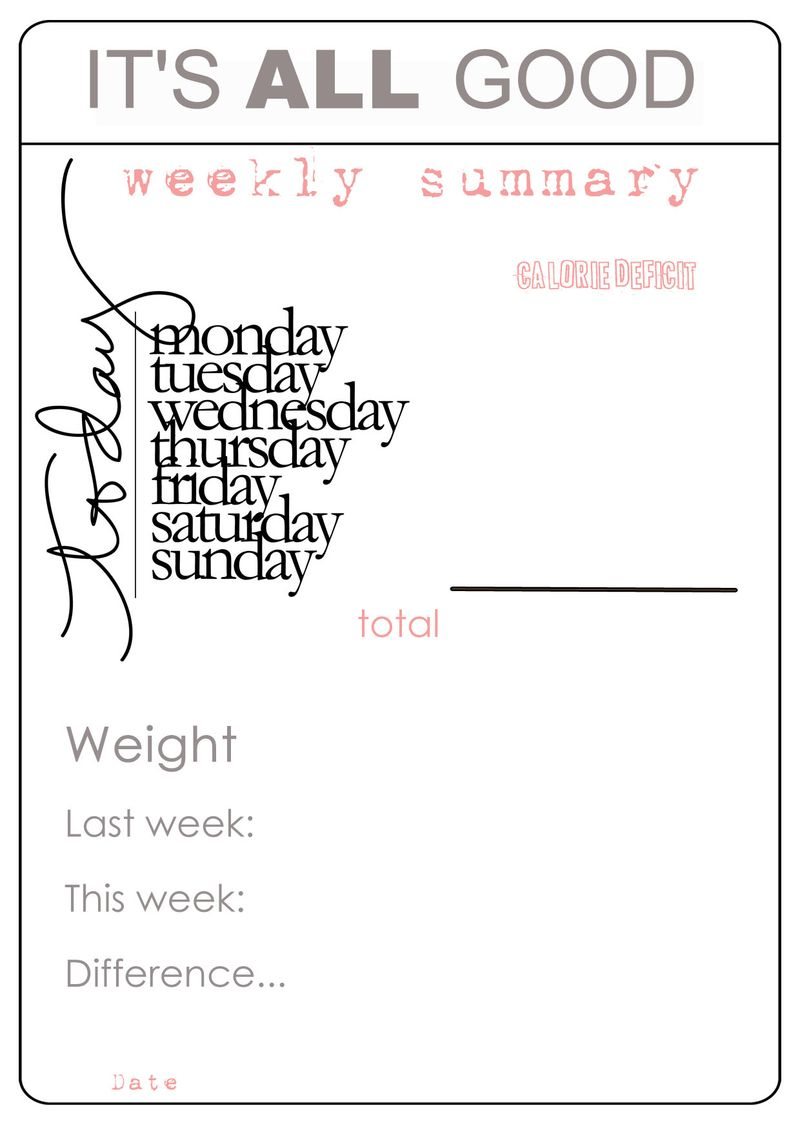 SC WeekSummary Card