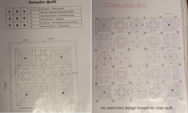 Quilt Plan
